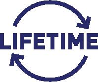 Lifetime Classes